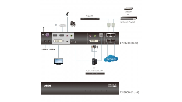 Aten CN8600-AT-G Kvm Over Ip Remote Access, Dvi + Serial
